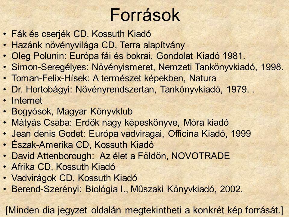 Források Fák és cserjék CD, Kossuth Kiadó Hazánk növényvilága CD, Terra alapítvány Oleg Polunin: Európa fái és bokrai, Gondolat Kiadó 1981. Simon-Sere