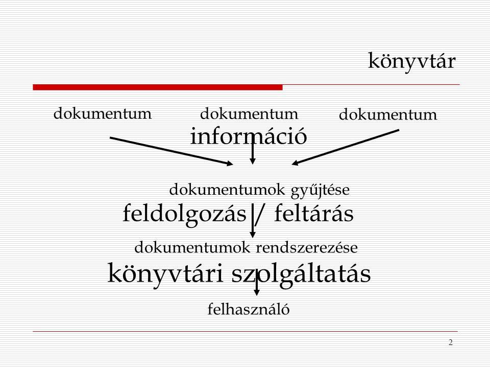 2 könyvtár dokumentum dokumentumok gyűjtése dokumentumok rendszerezése felhasználó információ feldolgozás / feltárás könyvtári szolgáltatás