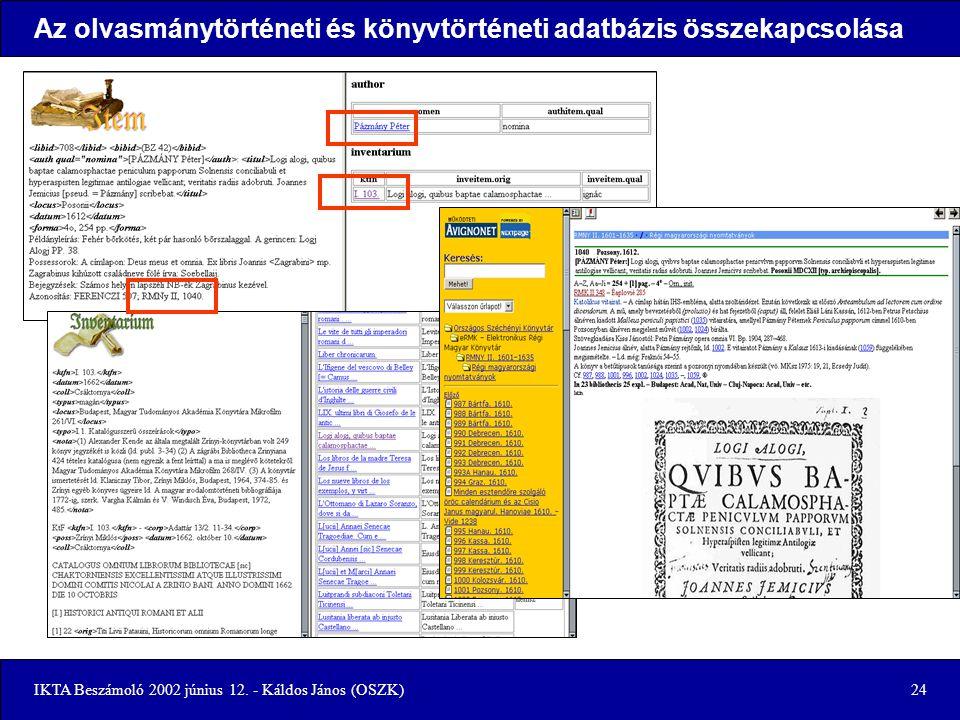 IKTA Beszámoló 2002 június 12.