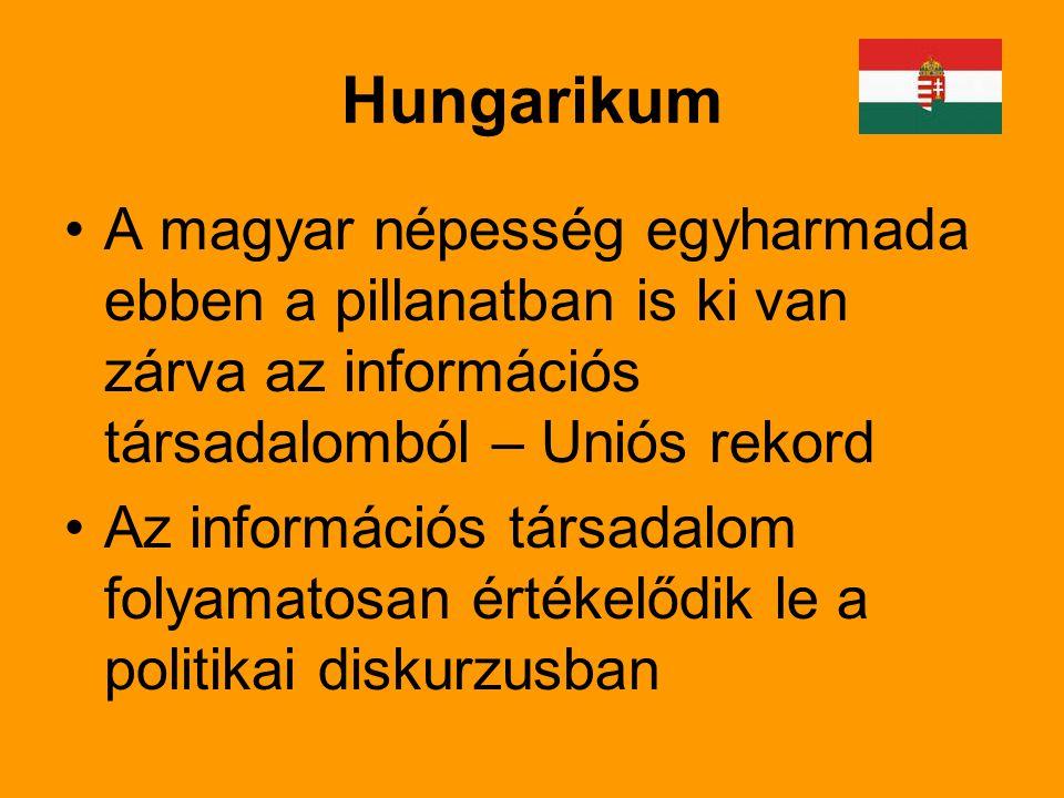 Hungarikum A magyar népesség egyharmada ebben a pillanatban is ki van zárva az információs társadalomból – Uniós rekord Az információs társadalom folyamatosan értékelődik le a politikai diskurzusban
