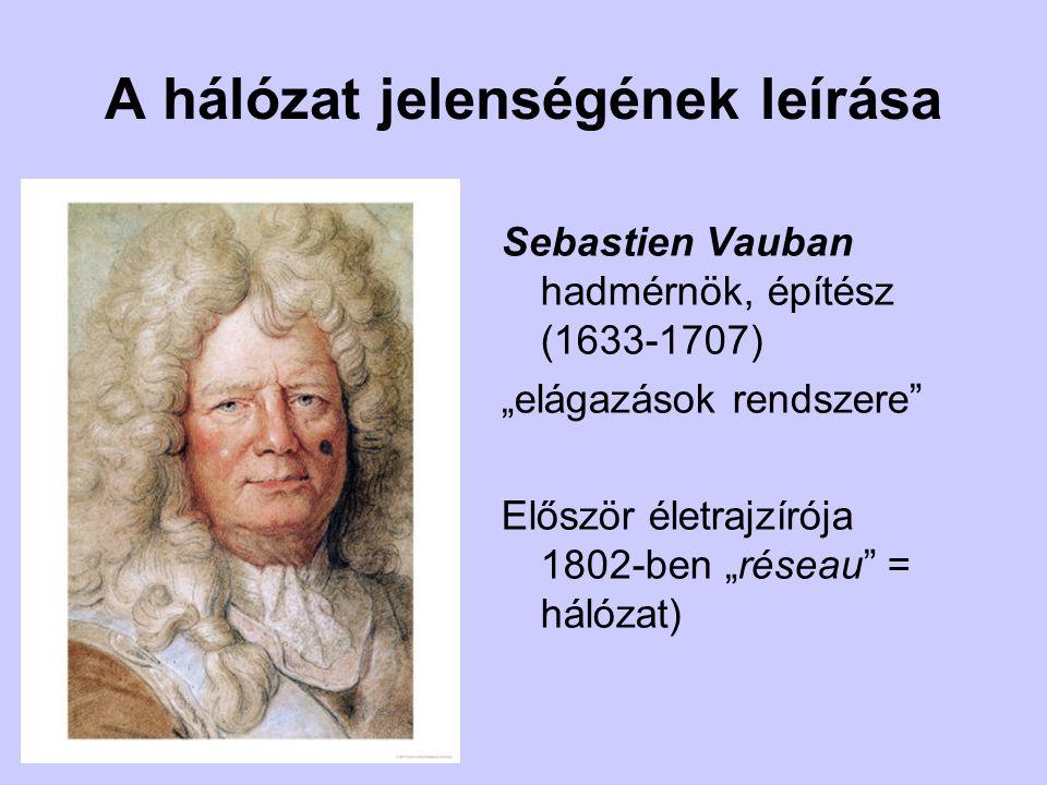 """A hálózat jelenségének leírása Sebastien Vauban hadmérnök, építész (1633-1707) """"elágazások rendszere Először életrajzírója 1802-ben """"réseau = hálózat)"""