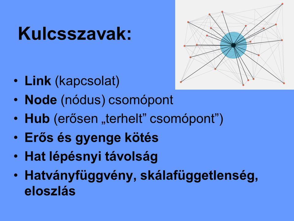 """Kulcsszavak: Link (kapcsolat) Node (nódus) csomópont Hub (erősen """"terhelt csomópont ) Erős és gyenge kötés Hat lépésnyi távolság Hatványfüggvény, skálafüggetlenség, eloszlás"""