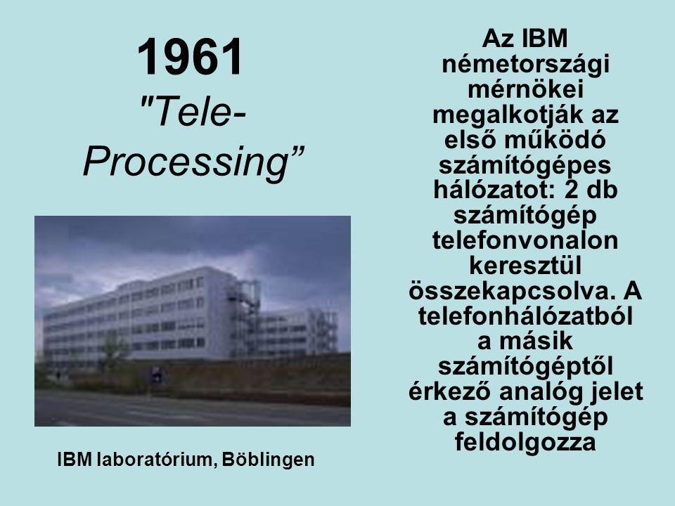 1961 Tele- Processing Az IBM németországi mérnökei megalkotják az első működó számítógépes hálózatot: 2 db számítógép telefonvonalon keresztül összekapcsolva.