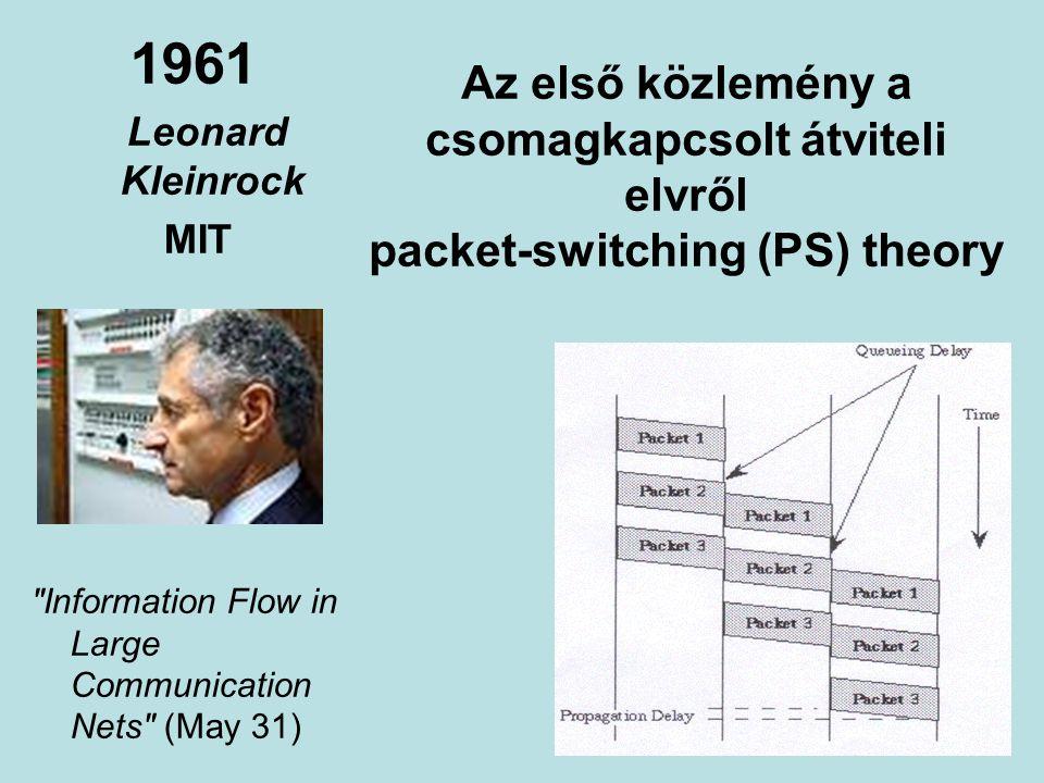 Az első közlemény a csomagkapcsolt átviteli elvről packet-switching (PS) theory 1961 Leonard Kleinrock MIT Information Flow in Large Communication Nets (May 31)
