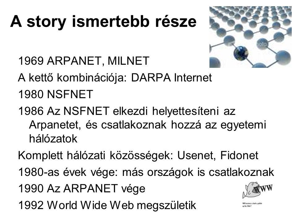 A story ismertebb része 1969 ARPANET, MILNET A kettő kombinációja: DARPA Internet 1980 NSFNET 1986 Az NSFNET elkezdi helyettesíteni az Arpanetet, és csatlakoznak hozzá az egyetemi hálózatok Komplett hálózati közösségek: Usenet, Fidonet 1980-as évek vége: más országok is csatlakoznak 1990 Az ARPANET vége 1992 World Wide Web megszületik