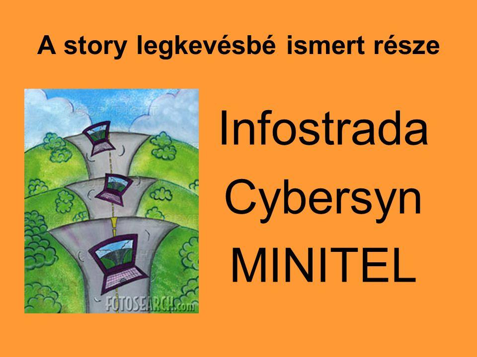 A story legkevésbé ismert része Infostrada Cybersyn MINITEL