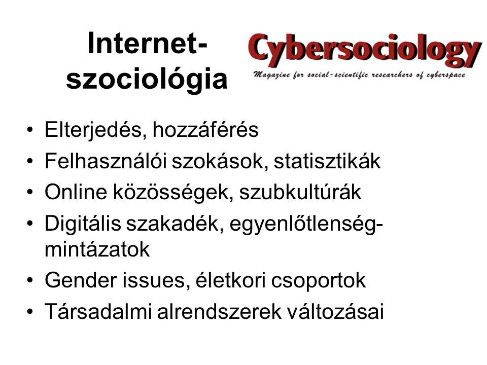 Internet- szociológia Elterjedés, hozzáférés Felhasználói szokások, statisztikák Online közösségek, szubkultúrák Digitális szakadék, egyenlőtlenség- mintázatok Gender issues, életkori csoportok Társadalmi alrendszerek változásai