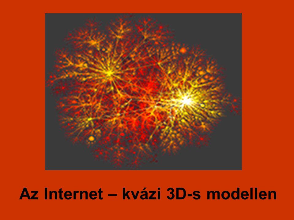 Az Internet – kvázi 3D-s modellen
