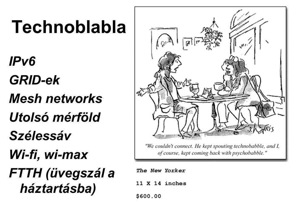 Technoblabla IPv6 GRID-ek Mesh networks Utolsó mérföld Szélessáv Wi-fi, wi-max FTTH (üvegszál a háztartásba)