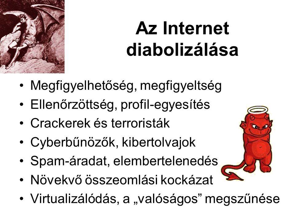 """Az Internet diabolizálása Megfigyelhetőség, megfigyeltség Ellenőrzöttség, profil-egyesítés Crackerek és terroristák Cyberbűnözők, kibertolvajok Spam-áradat, elembertelenedés Növekvő összeomlási kockázat Virtualizálódás, a """"valóságos megszűnése"""