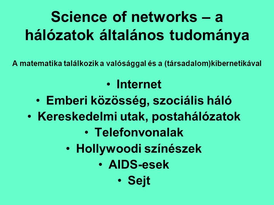 Science of networks – a hálózatok általános tudománya Internet Emberi közösség, szociális háló Kereskedelmi utak, postahálózatok Telefonvonalak Hollywoodi színészek AIDS-esek Sejt A matematika találkozik a valósággal és a (társadalom)kibernetikával
