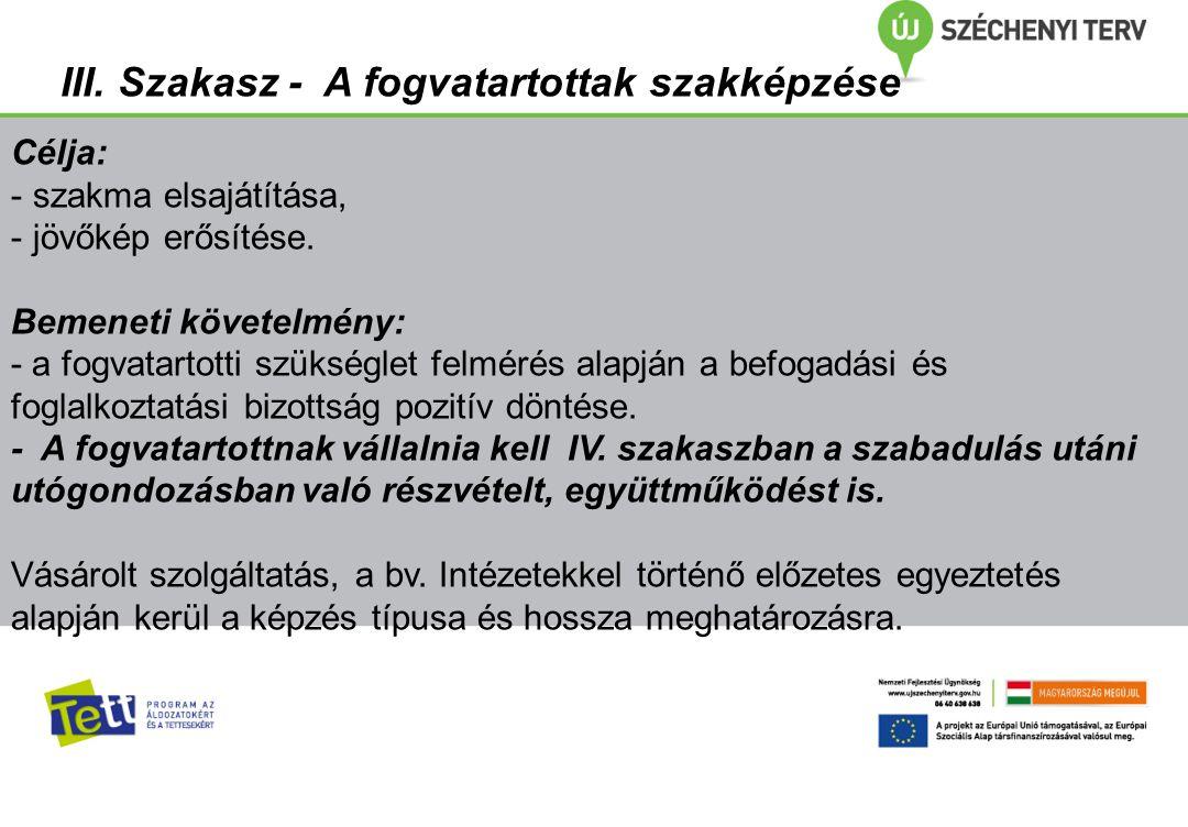 III. Szakasz - A fogvatartottak szakképzése Célja: - szakma elsajátítása, - jövőkép erősítése. Bemeneti követelmény: - a fogvatartotti szükséglet felm