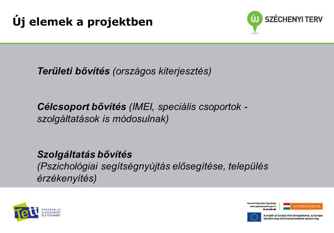 Új elemek a projektben Területi bővítés (országos kiterjesztés) Célcsoport bővítés (IMEI, speciális csoportok - szolgáltatások is módosulnak) Szolgált