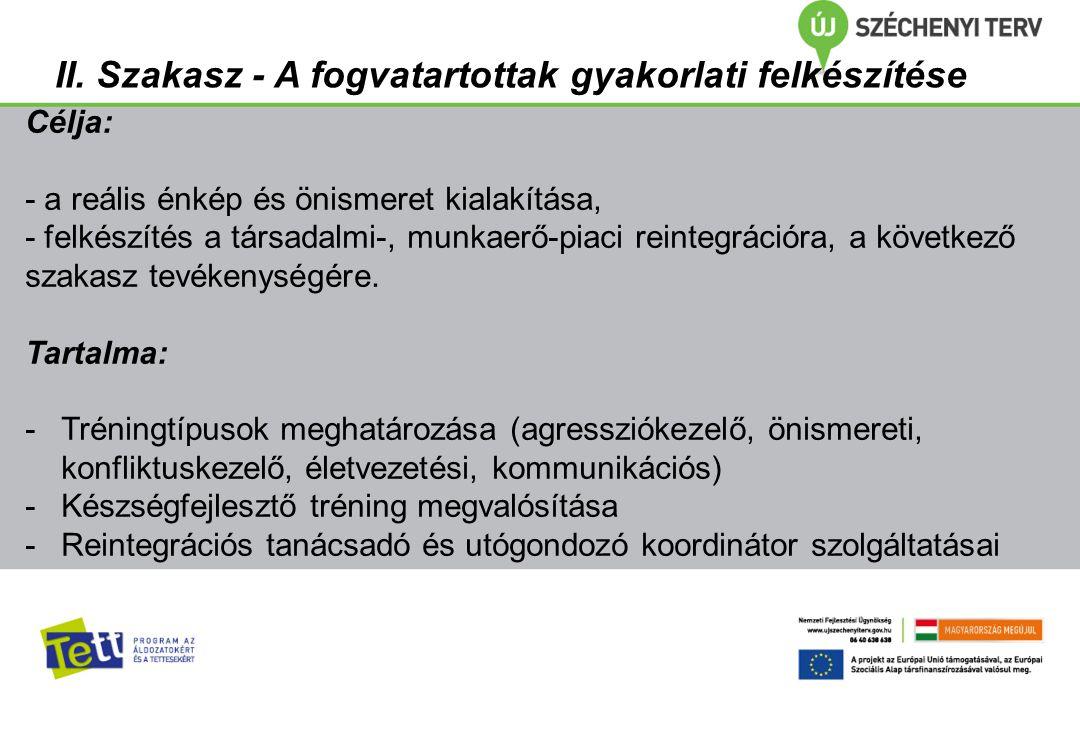 II. Szakasz - A fogvatartottak gyakorlati felkészítése Célja: - a reális énkép és önismeret kialakítása, - felkészítés a társadalmi-, munkaerő-piaci r