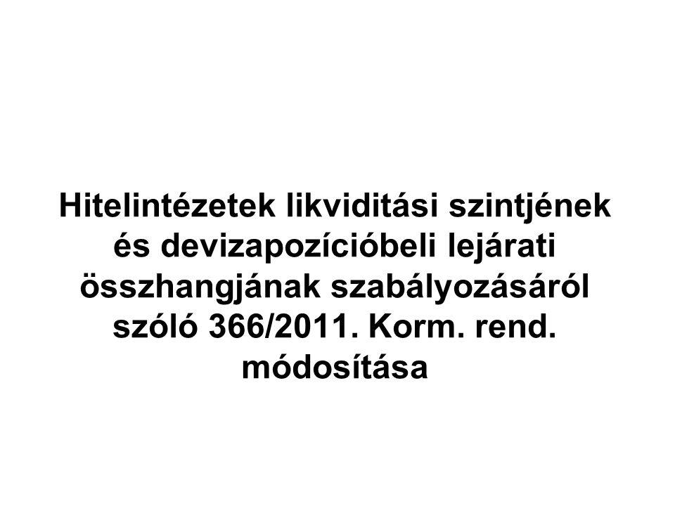 Hitelintézetek likviditási szintjének és devizapozícióbeli lejárati összhangjának szabályozásáról szóló 366/2011. Korm. rend. módosítása