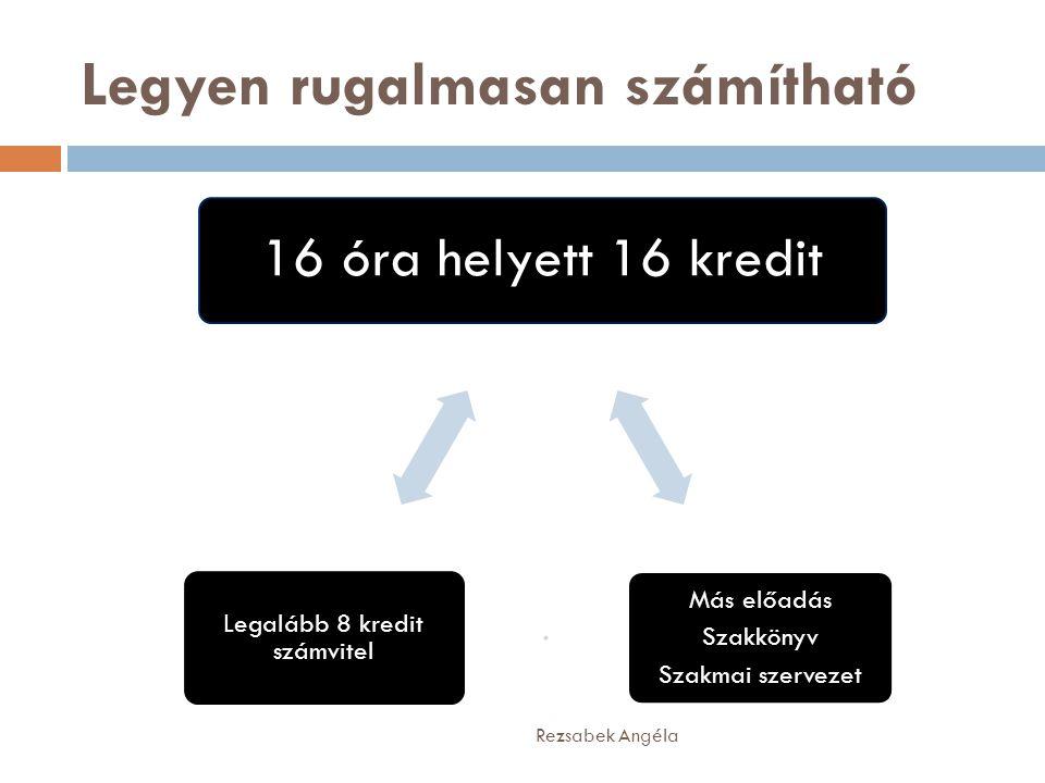 Legyen rugalmasan számítható Rezsabek Angéla 16 óra helyett 16 kredit Más előadás Szakkönyv Szakmai szervezet Legalább 8 kredit számvitel
