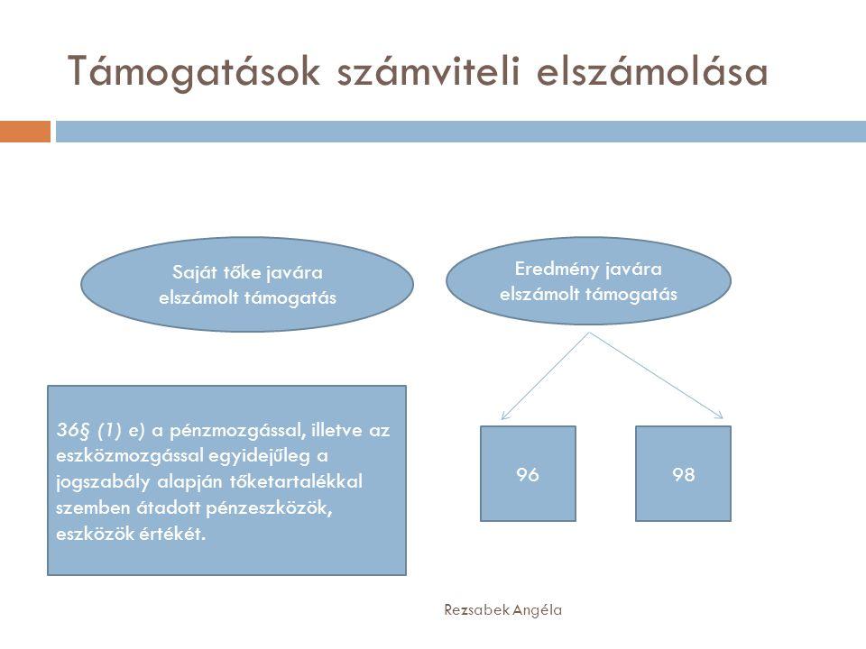 Támogatások számviteli elszámolása Rezsabek Angéla Saját tőke javára elszámolt támogatás Eredmény javára elszámolt támogatás 9698 36§ (1) e) a pénzmozgással, illetve az eszközmozgással egyidejűleg a jogszabály alapján tőketartalékkal szemben átadott pénzeszközök, eszközök értékét.