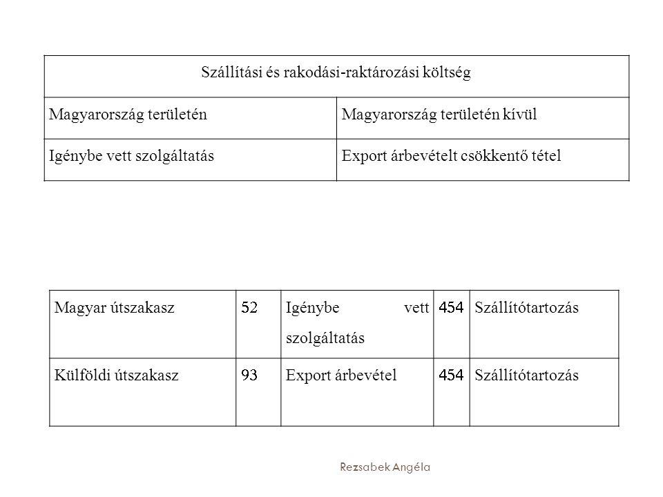 Rezsabek Angéla Szállítási és rakodási-raktározási költség Magyarország területénMagyarország területén kívül Igénybe vett szolgáltatásExport árbevételt csökkentő tétel Magyar útszakasz  Igénybe vett szolgáltatás  Szállítótartozás Külföldi útszakasz  Export árbevétel  Szállítótartozás