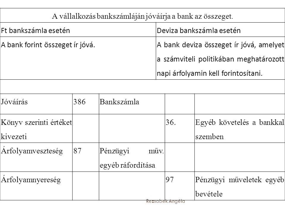 Rezsabek Angéla A vállalkozás bankszámláján jóváírja a bank az összeget. Ft bankszámla eseténDeviza bankszámla esetén A bank forint összeget ír jóvá.