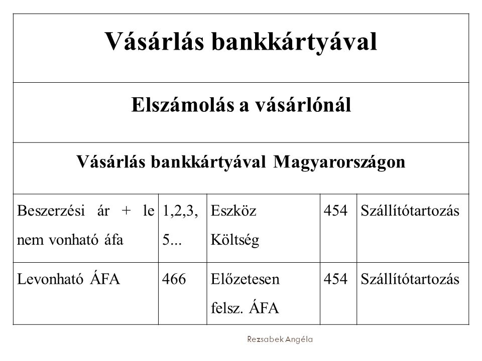 Rezsabek Angéla Vásárlás bankkártyával Elszámolás a vásárlónál Vásárlás bankkártyával Magyarországon Beszerzési ár + le nem vonható áfa   Eszköz Költség  Szállítótartozás Levonható ÁFA  Előzetesen felsz.