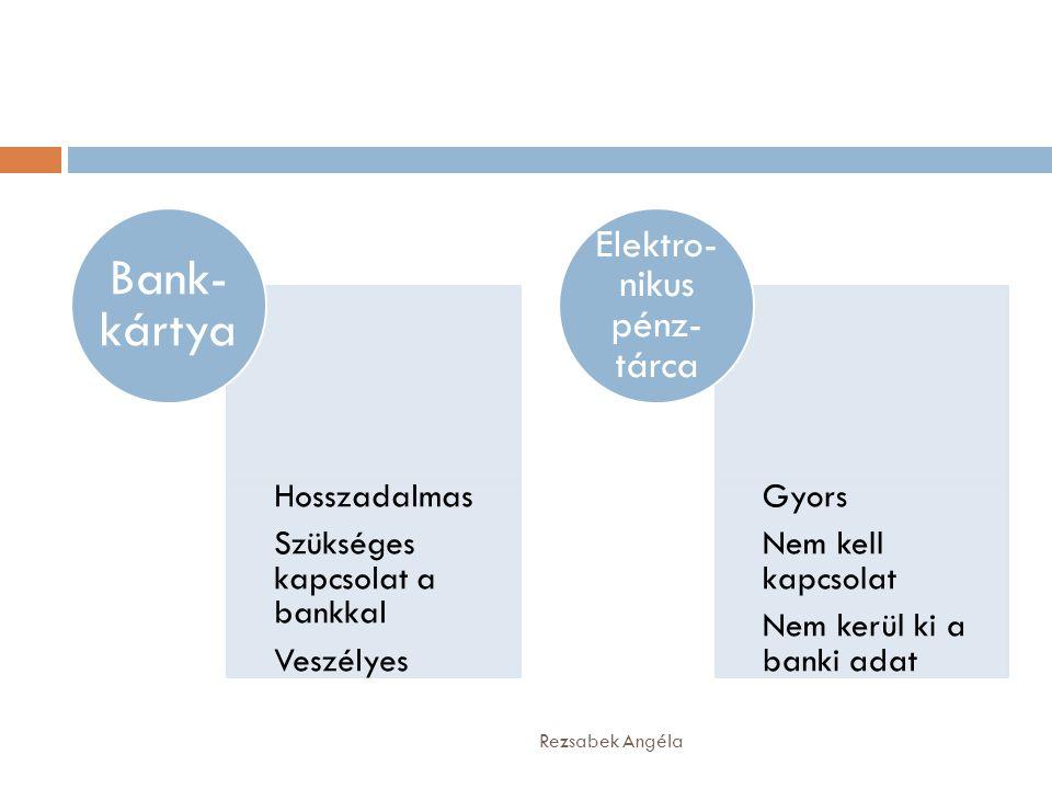 Rezsabek Angéla Hosszadalmas Szükséges kapcsolat a bankkal Veszélyes Bank- kártya Gyors Nem kell kapcsolat Nem kerül ki a banki adat Elektro- nikus pénz- tárca