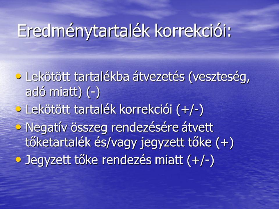 Eredménytartalék korrekciói: Lekötött tartalékba átvezetés (veszteség, adó miatt) (-) Lekötött tartalékba átvezetés (veszteség, adó miatt) (-) Lekötöt