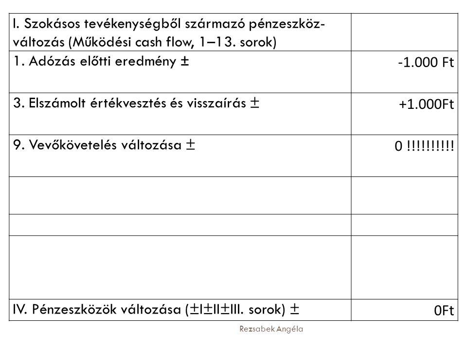 Rezsabek Angéla I. Szokásos tevékenységből származó pénzeszköz- változás (Működési cash flow, 1–13. sorok) 1. Adózás előtti eredmény ± -1.000 Ft 3. El