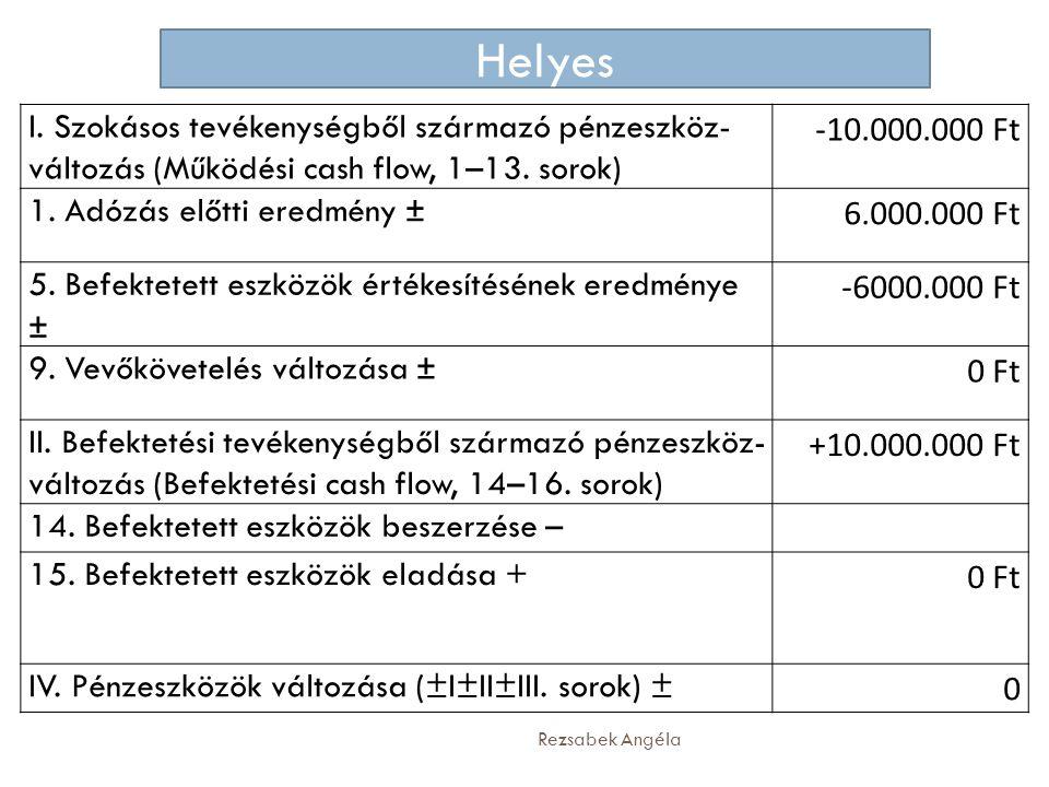 Rezsabek Angéla I. Szokásos tevékenységből származó pénzeszköz- változás (Működési cash flow, 1–13. sorok) -10.000.000 Ft 1. Adózás előtti eredmény ±
