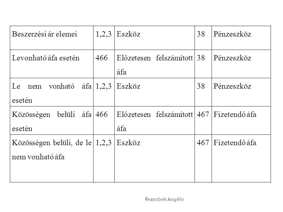 Rezsabek Angéla Beszerzési ár elemei  Eszköz  Pénzeszköz Levonható áfa esetén  Előzetesen felszámított áfa  Pénzeszköz Le nem vonható áfa