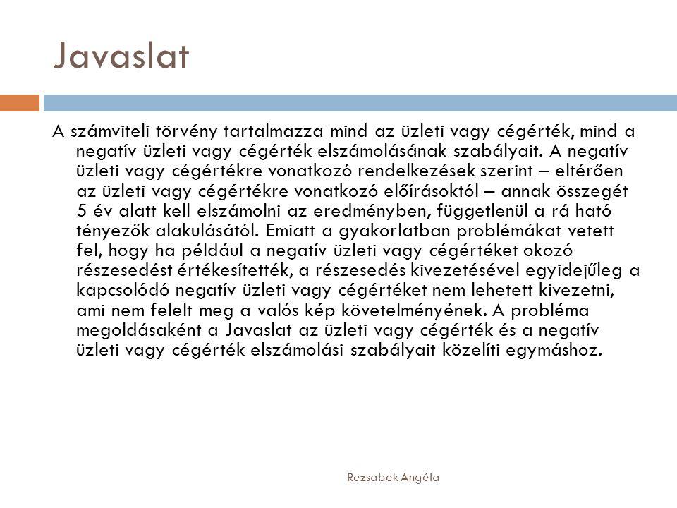 Rezsabek Angéla 1.4.3.2.