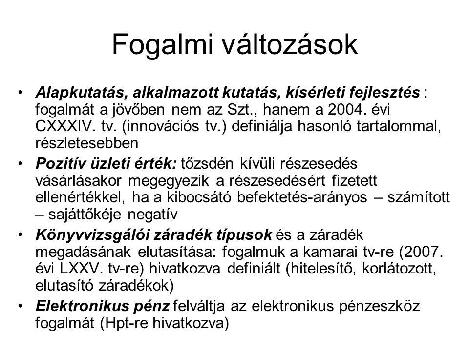 Számvitelt érintő pü.jsz-változások 2011. évi LXXV.