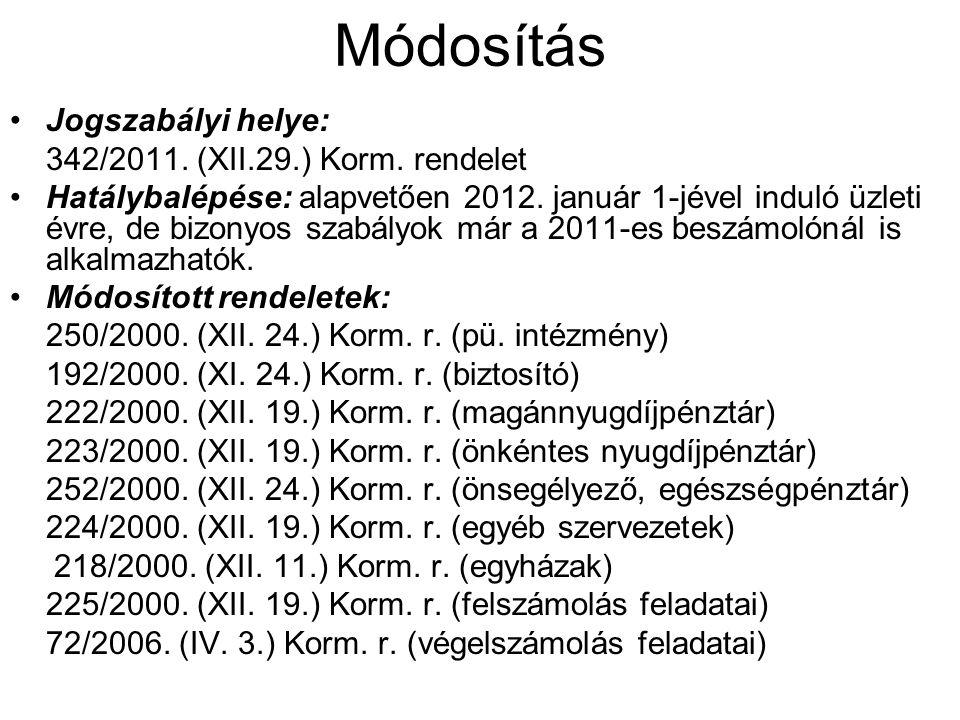 Módosítás Jogszabályi helye: 342/2011. (XII.29.) Korm. rendelet Hatálybalépése: alapvetően 2012. január 1-jével induló üzleti évre, de bizonyos szabál