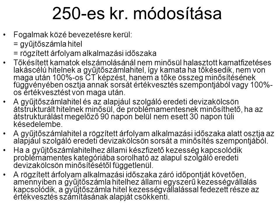 250-es kr. módosítása Fogalmak közé bevezetésre kerül: = gyűjtőszámla hitel = rögzített árfolyam alkalmazási időszaka Tőkésített kamatok elszámolásáná