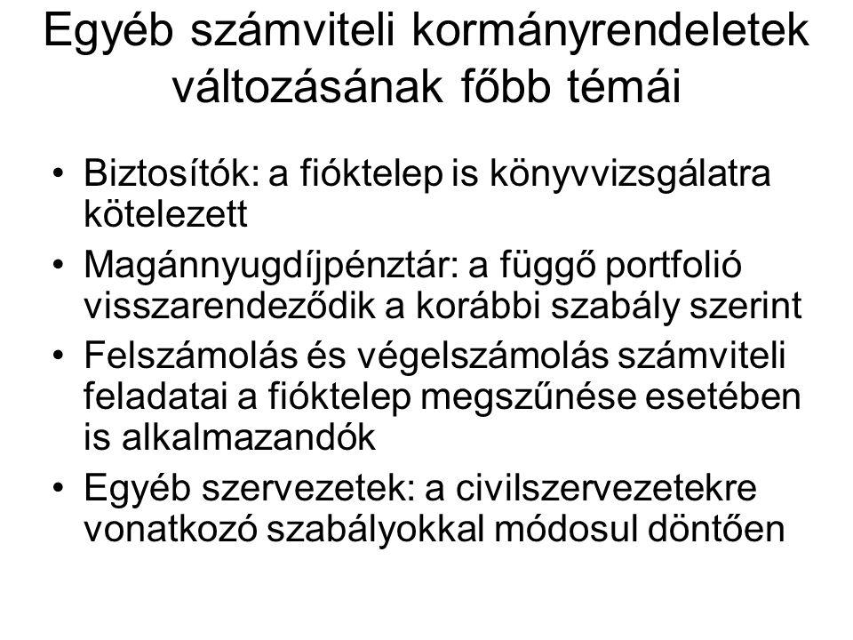 Egyéb számviteli kormányrendeletek változásának főbb témái Biztosítók: a fióktelep is könyvvizsgálatra kötelezett Magánnyugdíjpénztár: a függő portfol