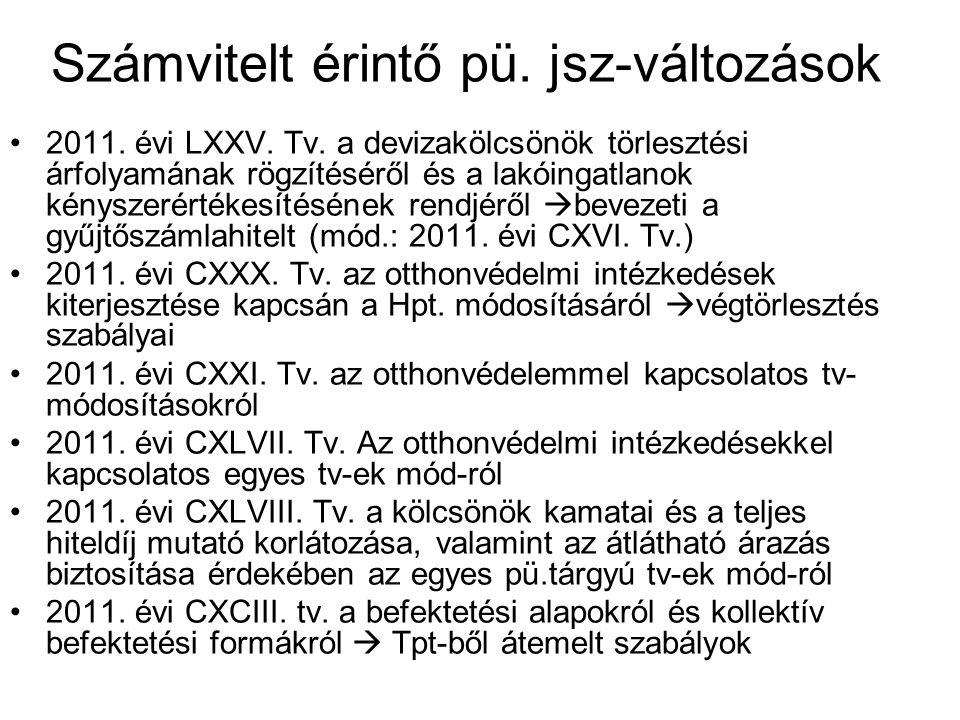 Számvitelt érintő pü. jsz-változások 2011. évi LXXV. Tv. a devizakölcsönök törlesztési árfolyamának rögzítéséről és a lakóingatlanok kényszerértékesít