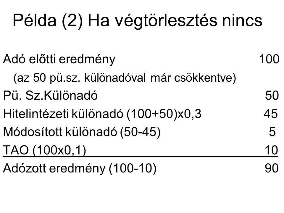 Példa (2) Ha végtörlesztés nincs Adó előtti eredmény100 (az 50 pü.sz. különadóval már csökkentve) Pü. Sz.Különadó 50 Hitelintézeti különadó (100+50)x0