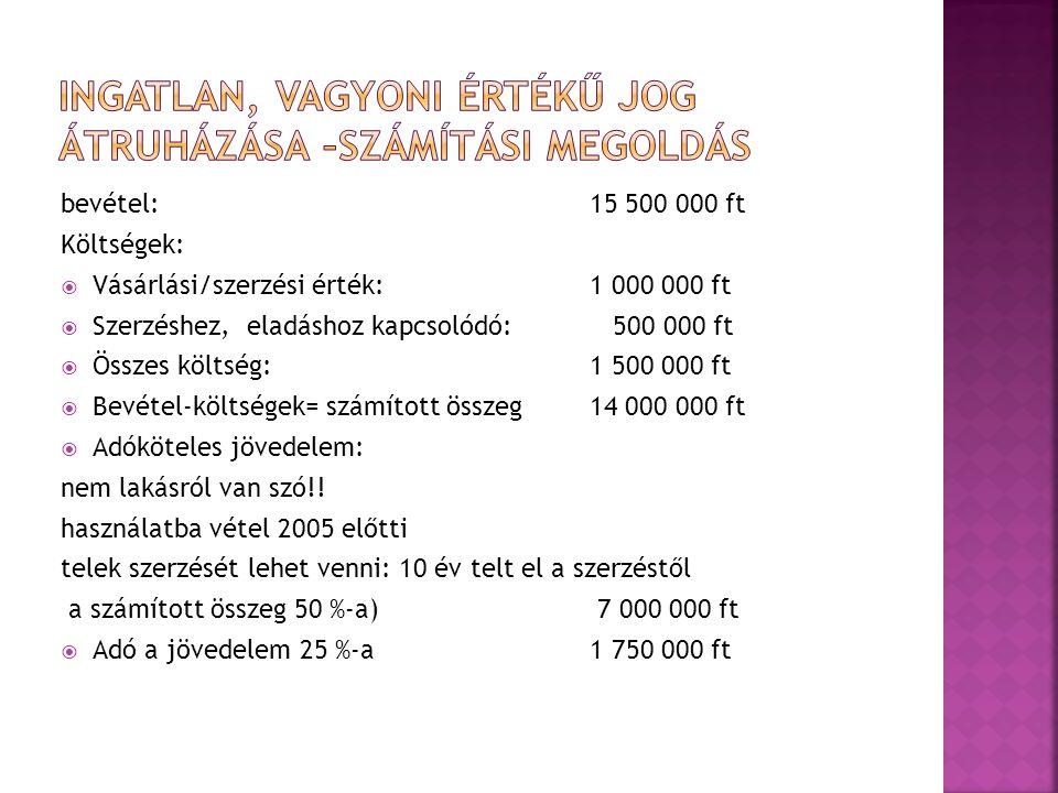 bevétel: 15 500 000 ft Költségek:  Vásárlási/szerzési érték: 1 000 000 ft  Szerzéshez, eladáshoz kapcsolódó: 500 000 ft  Összes költség: 1 500 000 ft  Bevétel-költségek= számított összeg 14 000 000 ft  Adóköteles jövedelem: nem lakásról van szó!.