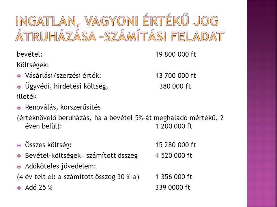 bevétel: 19 800 000 ft Költségek:  Vásárlási/szerzési érték: 13 700 000 ft  Ügyvédi, hirdetési költség, 380 000 ft illeték  Renoválás, korszerűsítés (értéknövelő beruházás, ha a bevétel 5%-át meghaladó mértékű, 2 éven belül): 1 200 000 ft  Összes költség: 15 280 000 ft  Bevétel-költségek= számított összeg 4 520 000 ft  Adóköteles jövedelem: (4 év telt el: a számított összeg 30 %-a)1 356 000 ft  Adó 25 %339 0000 ft