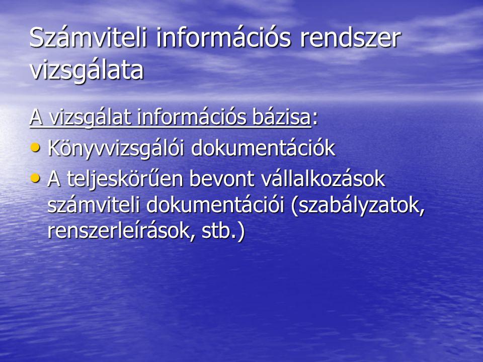 Számviteli információs rendszer vizsgálata A vizsgálat információs bázisa: Könyvvizsgálói dokumentációk Könyvvizsgálói dokumentációk A teljeskörűen be