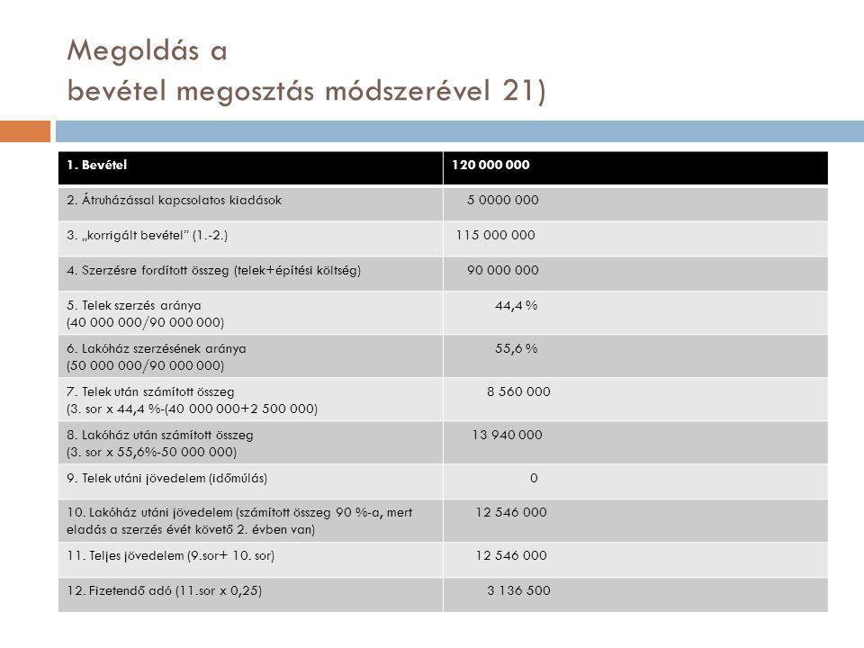"""Megoldás a bevétel megosztás módszerével 21) 1. Bevétel120 000 000 2. Átruházással kapcsolatos kiadások 5 0000 000 3. """"korrigált bevétel"""" (1.-2.) 115"""