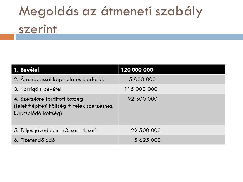 Megoldás az átmeneti szabály szerint 1. Bevétel120 000 000 2. Átruházással kapcsolatos kiadások 5 000 000 3. Korrigált bevétel 115 000 000 4. Szerzésr