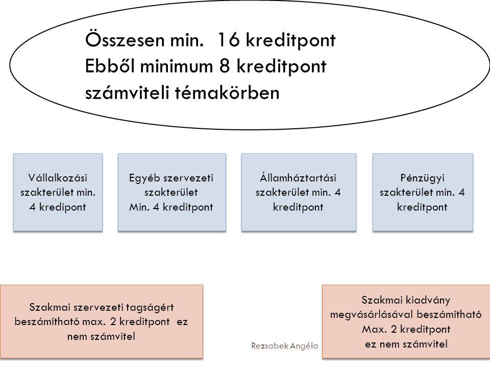 Rezsabek Angéla Vállalkozási szakterület Min. 4 kreditpont Egyéb szervezeti szakterület Min. 4 kreditpont Államháztartási szakterület min. 4 kreditpon