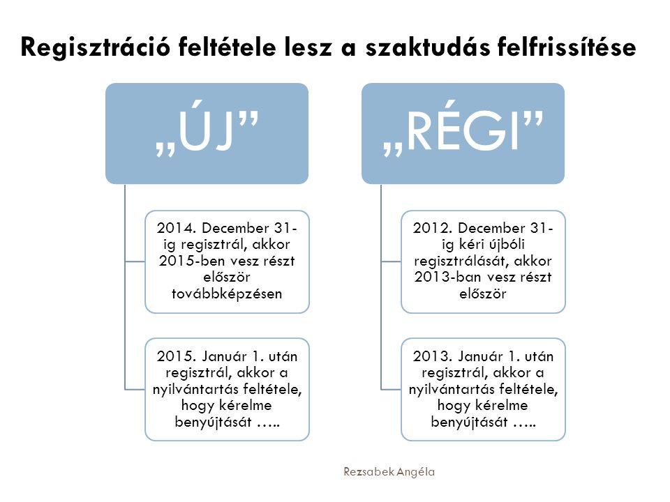 """Rezsabek Angéla Regisztráció feltétele lesz a szaktudás felfrissítése """"ÚJ"""" 2014. December 31- ig regisztrál, akkor 2015-ben vesz részt először továbbk"""