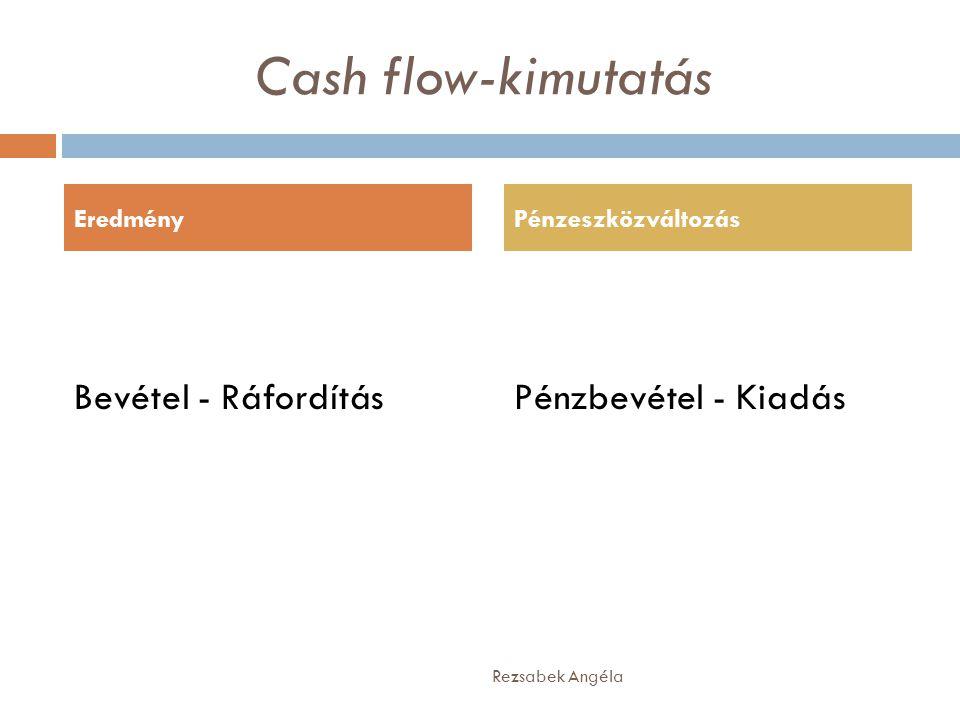Cash flow-kimutatás Bevétel - RáfordításPénzbevétel - Kiadás Rezsabek Angéla EredményPénzeszközváltozás