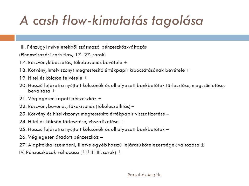 A cash flow-kimutatás tagolása Rezsabek Angéla III. Pénzügyi műveletekből származó pénzeszköz-változás (Finanszírozási cash flow, 17–27. sorok) 17. Ré
