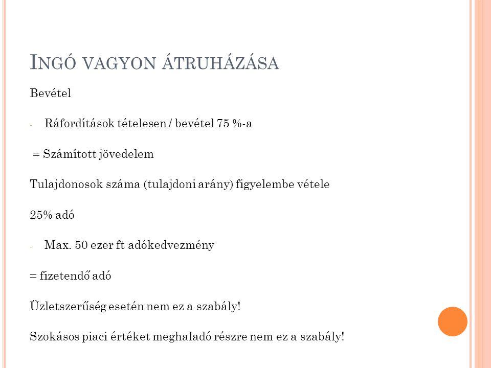 I NGATLAN / VAGYONI ÉRTÉKŰ JOG ÁTRUHÁZÁSA (2008- TÓL JELENTŐSEN MÓDOSULT ) 2007.
