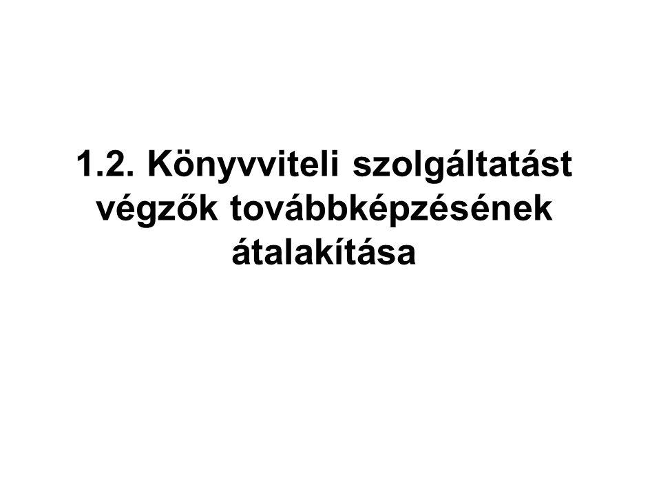 93/2002.(V.5.) Kr. módosítása (1) A módosítás tervezeti formában van, még nem kihirdetett.