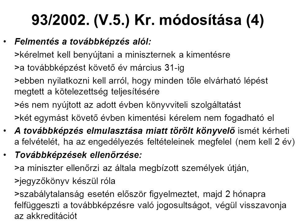 93/2002.(V.5.) Kr.