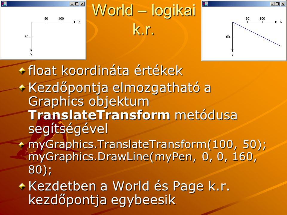 World – logikai k.r. float koordináta értékek Kezdőpontja elmozgatható a Graphics objektum TranslateTransform metódusa segítségével myGraphics.Transla