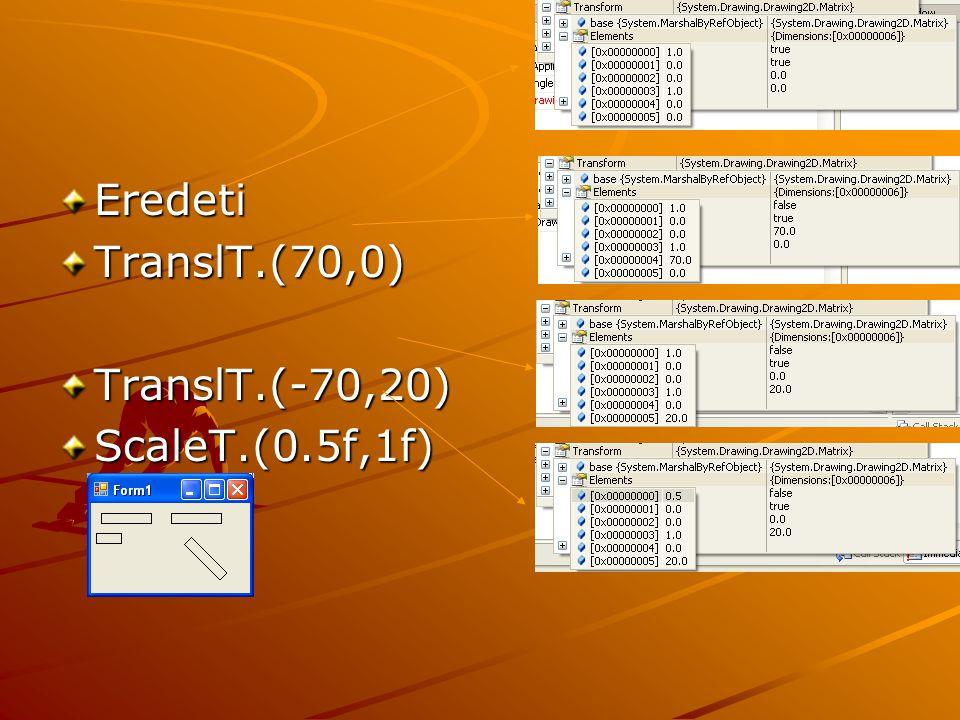EredetiTranslT.(70,0)TranslT.(-70,20)ScaleT.(0.5f,1f)